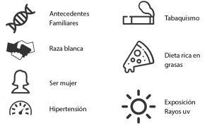 factores-dmre-optilens-puerto-montt